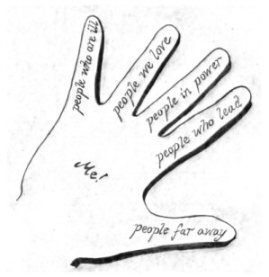 fivefingers