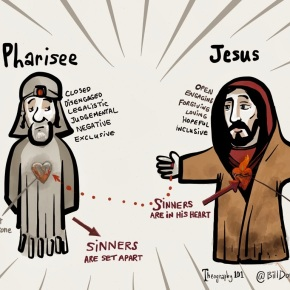 My Dilemna with Church: Pharisees or Disciples