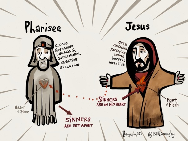 My Dilemna with Church: Pharisees or Disciples | Sacred